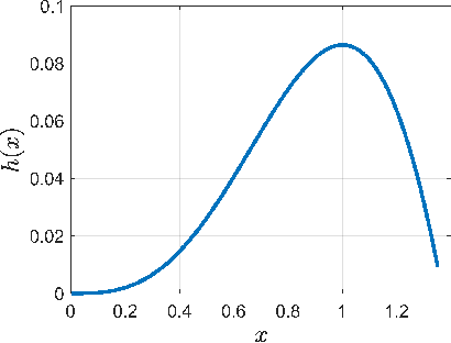 Figure 3 for Learning Mixtures of Low-Rank Models