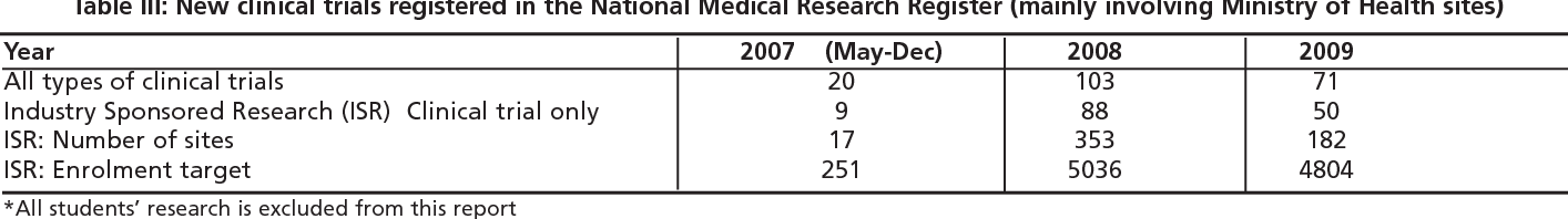 PDF] The National Medical Research Register--a vital link between