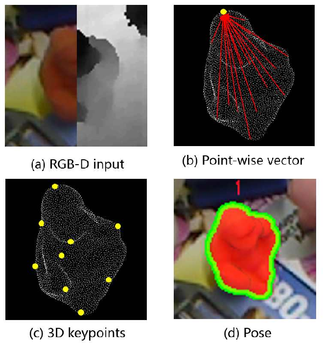 Figure 1 for 3D Point-to-Keypoint Voting Network for 6D Pose Estimation