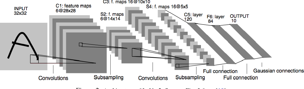 Figure 3 for Deep-RBF Networks Revisited: Robust Classification with Rejection
