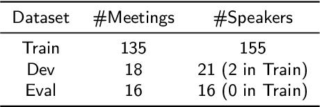 Figure 2 for Combination of Deep Speaker Embeddings for Diarisation