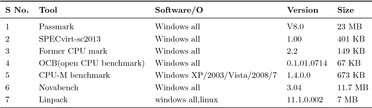 Table 3 4 from Comparing performance of HyperV and VMware