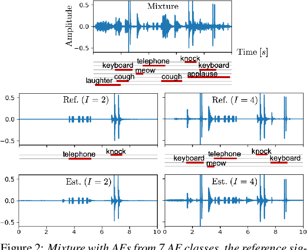 Figure 3 for Listen to What You Want: Neural Network-based Universal Sound Selector