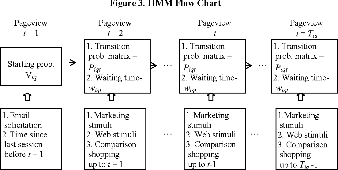 PDF] Learning User Real-Time Intent for Optimal Dynamic Web