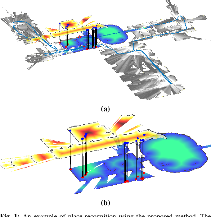 Figure 1 for Free-Space Features: Global Localization in 2D Laser SLAM Using Distance Function Maps