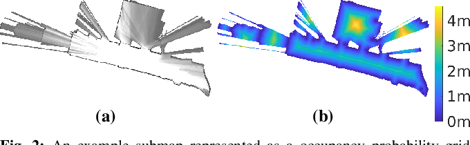 Figure 2 for Free-Space Features: Global Localization in 2D Laser SLAM Using Distance Function Maps