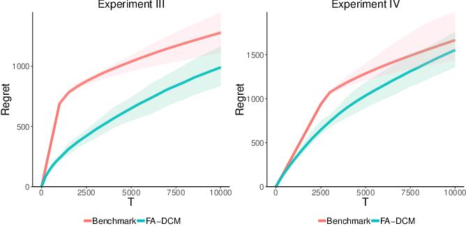Figure 3 for Fatigue-aware Bandits for Dependent Click Models