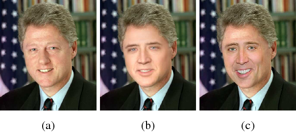 Figure 1 for Fast Face-swap Using Convolutional Neural Networks