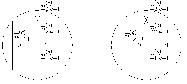 Figure 3 for On-the-fly Approximation of Multivariate Total Variation Minimization
