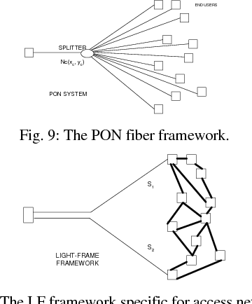 Light Frames Pragmatic Framework For Optical Packet Transport