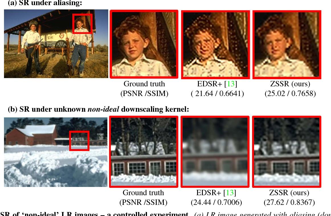 "Figure 3 for ""Zero-Shot"" Super-Resolution using Deep Internal Learning"