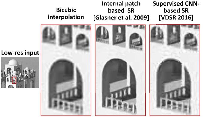 "Figure 4 for ""Zero-Shot"" Super-Resolution using Deep Internal Learning"