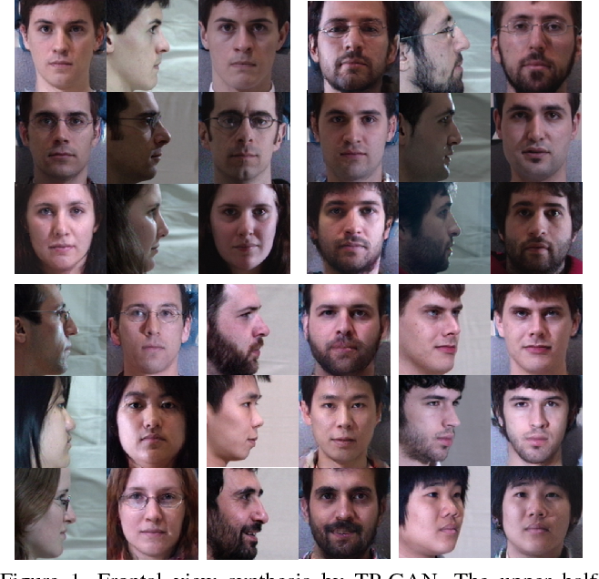 Figure 1 for Beyond Face Rotation: Global and Local Perception GAN for Photorealistic and Identity Preserving Frontal View Synthesis