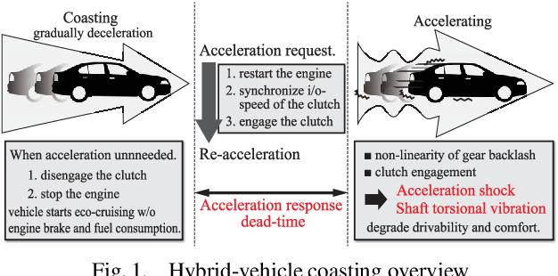 PDF] Backlash-based Shock Isolation Control for Jerk Reduction in
