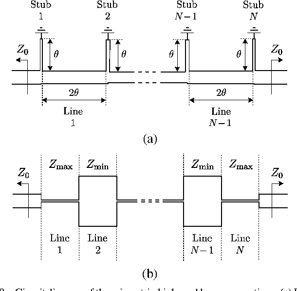 Fig. 8. Circuit diagram of the microstrip high- and low-pass sections. (a) Highpass section. (b) Low-pass section.