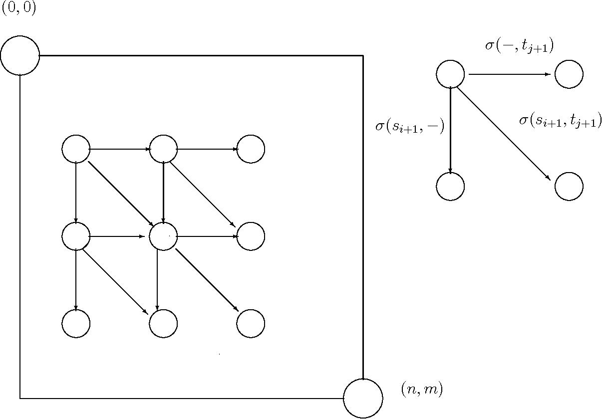 figure 2.3 from algorithms for molecular biology 2.1 pairwise