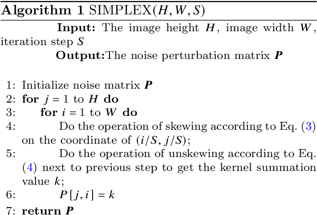 Figure 1 for On Procedural Adversarial Noise Attack And Defense