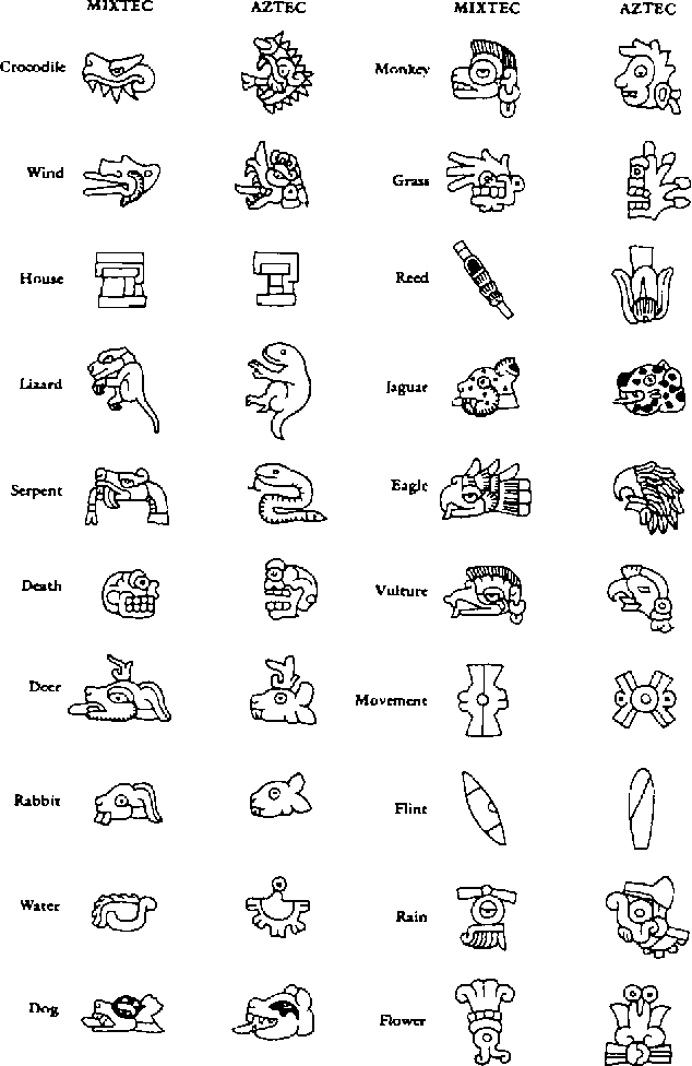 Figure 246 From Postclassic International Styles And Symbol Sets