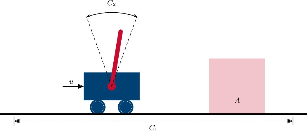 Figure 1 for Formal Policy Synthesis for Continuous-Space Systems via Reinforcement Learning
