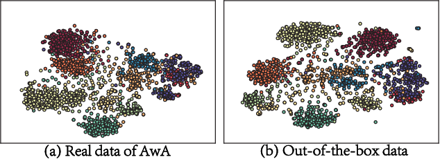 Figure 4 for Improving Generalization via Attribute Selection on Out-of-the-box Data