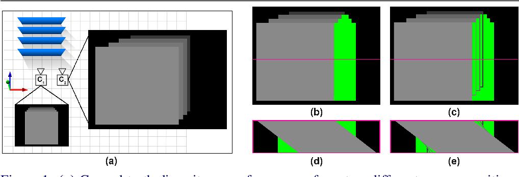 Figure 1 for View-consistent 4D Light Field Depth Estimation