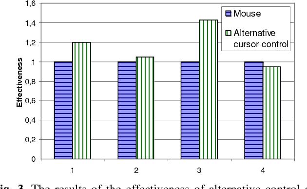 PDF] Alternative Computer Cursor Shifts for Large Amplitude Eyesight