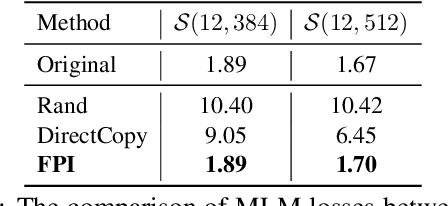 Figure 2 for bert2BERT: Towards Reusable Pretrained Language Models