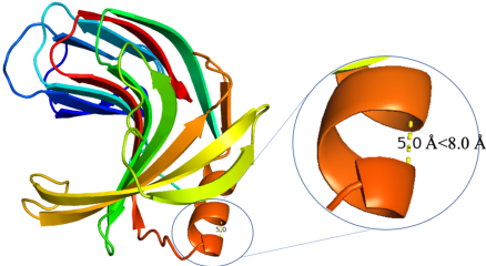 Figure 4 for Modeling Protein Using Large-scale Pretrain Language Model