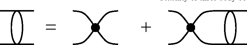 Figure 1. Equation for the two-body t-matrix with zero range interaction.