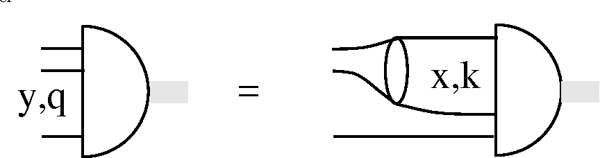 Figure 2. Diagrammatic representation of the Faddeev equation for a zero range interaction, eq. (14). The two-body input is given in Fig. 1 and eq. (1).