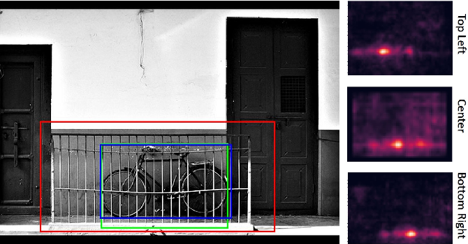 Figure 1 for Robust Object Detection under Occlusion with Context-Aware CompositionalNets