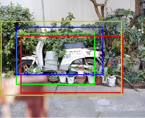 Figure 3 for Robust Object Detection under Occlusion with Context-Aware CompositionalNets