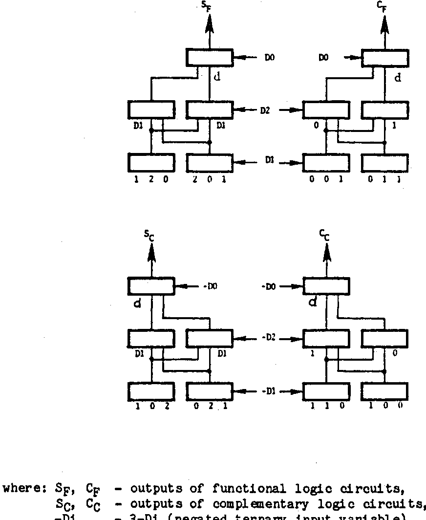 7 segment display logic diagram wiring diagram database Truth Table Bcd automated synthesis of binational logic using theorem proving 7 segment display pin diagram 7 segment display logic diagram