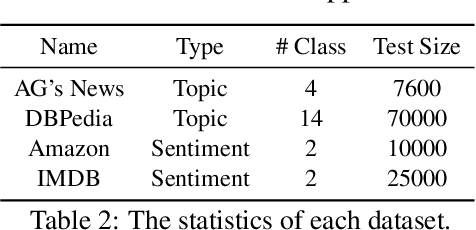 Figure 3 for Knowledgeable Prompt-tuning: Incorporating Knowledge into Prompt Verbalizer for Text Classification