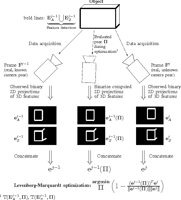 Figure 1 from Robust real-time 3D modeling of static scenes