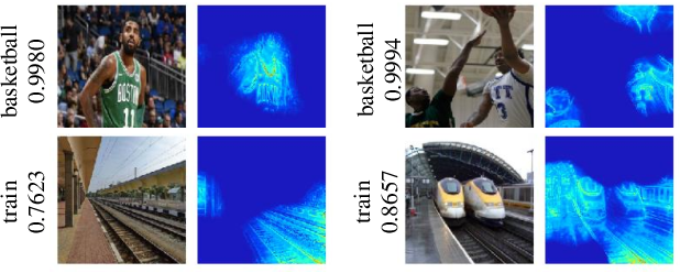 Figure 2 for TSG: Target-Selective Gradient Backprop for Probing CNN Visual Saliency