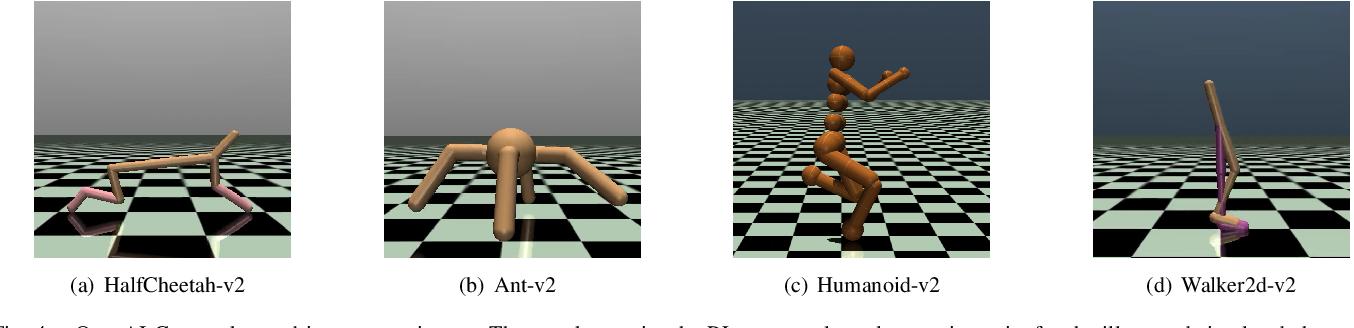 Figure 4 for Sample Efficient Reinforcement Learning via Model-Ensemble Exploration and Exploitation