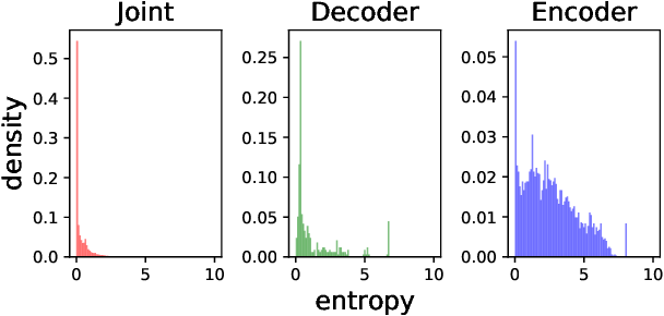 Figure 2 for CoDERT: Distilling Encoder Representations with Co-learning for Transducer-based Speech Recognition