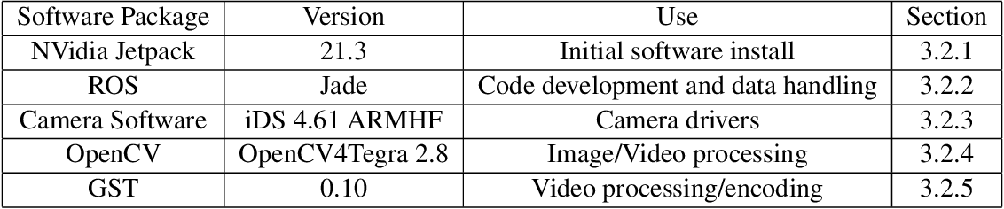 Table 4 1 from Design and Implementation of an Embedded H 264 Color