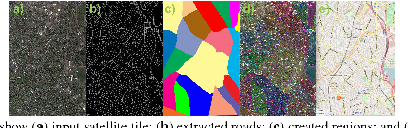 Figure 3 for Addressing the Invisible: Street Address Generation for Developing Countries with Deep Learning