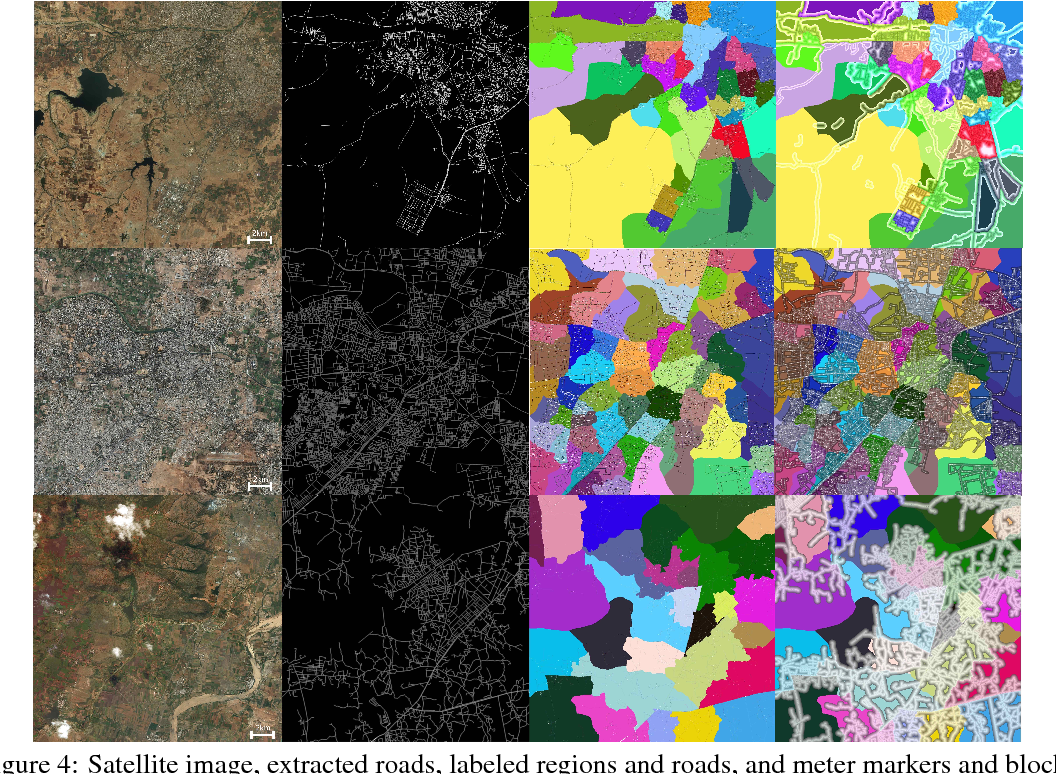 Figure 4 for Addressing the Invisible: Street Address Generation for Developing Countries with Deep Learning