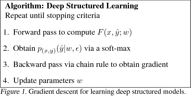 Figure 1 for Learning Deep Structured Models