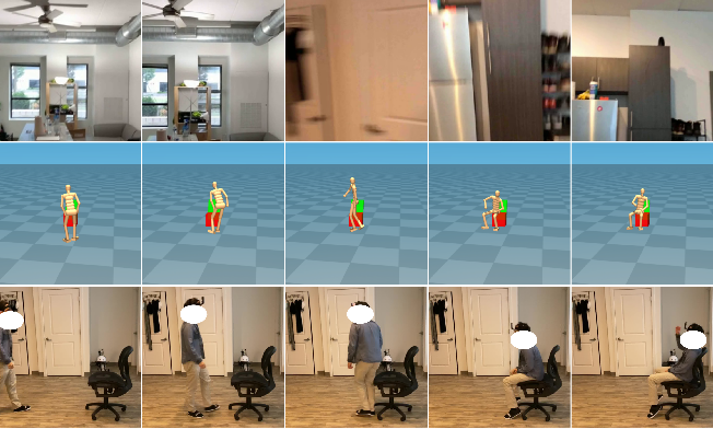 Figure 1 for Kinematics-Guided Reinforcement Learning for Object-Aware 3D Ego-Pose Estimation