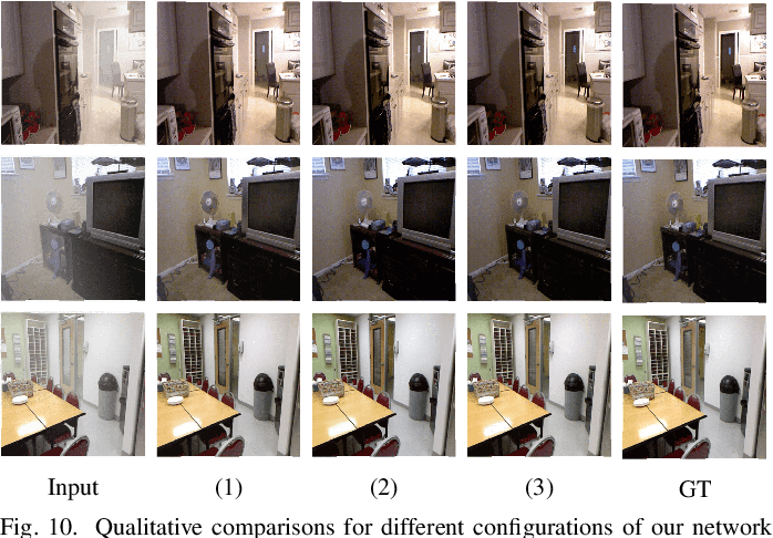 Figure 2 for Single Image Dehazing with An Independent Detail-Recovery Network