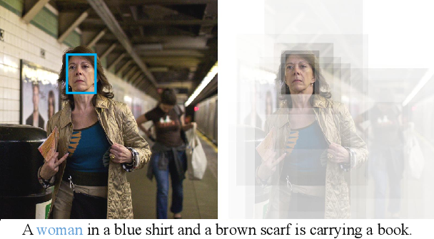 Figure 1 for Distributed Attention for Grounded Image Captioning