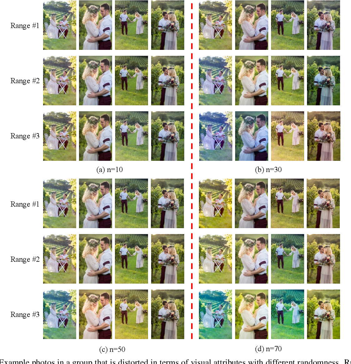 Figure 2 for PPR10K: A Large-Scale Portrait Photo Retouching Dataset with Human-Region Mask and Group-Level Consistency