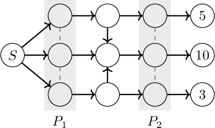 Figure 3 for Faster Game Solving via Predictive Blackwell Approachability: Connecting Regret Matching and Mirror Descent