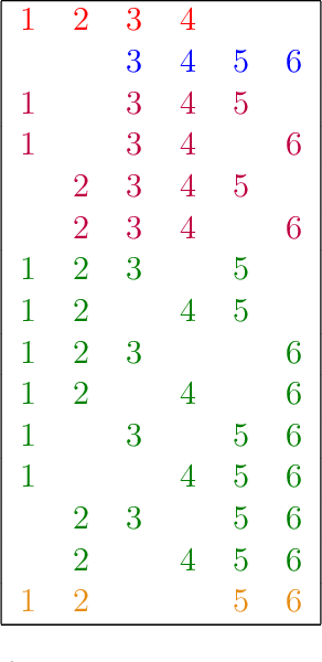 Figure 1 for On InstaHide, Phase Retrieval, and Sparse Matrix Factorization