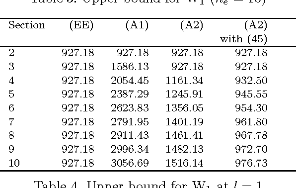 Table 4. Upper bound for W1 at l = 1