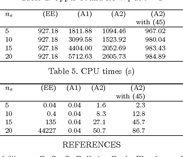 Table 5. CPU times (s)